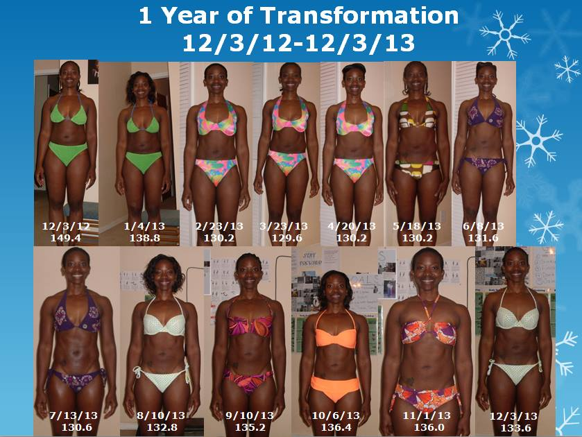 Featured on Black Women Lose Weight